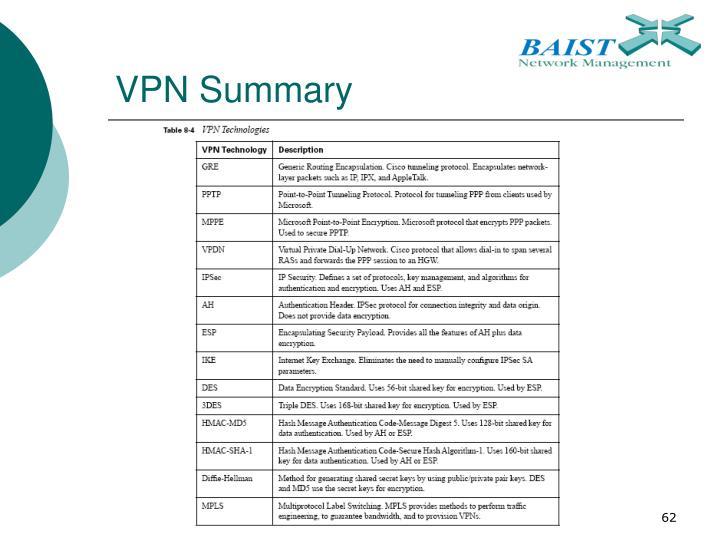 VPN Summary