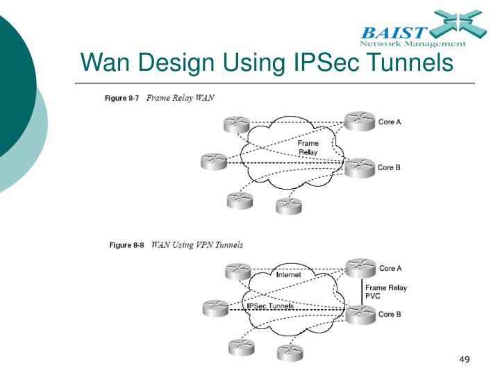 Wan Design Using IPSec Tunnels