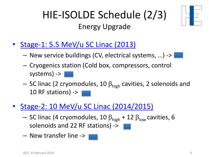 HIE-ISOLDE Schedule (2/3)