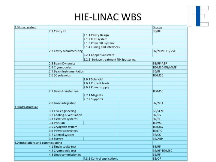 HIE-LINAC WBS