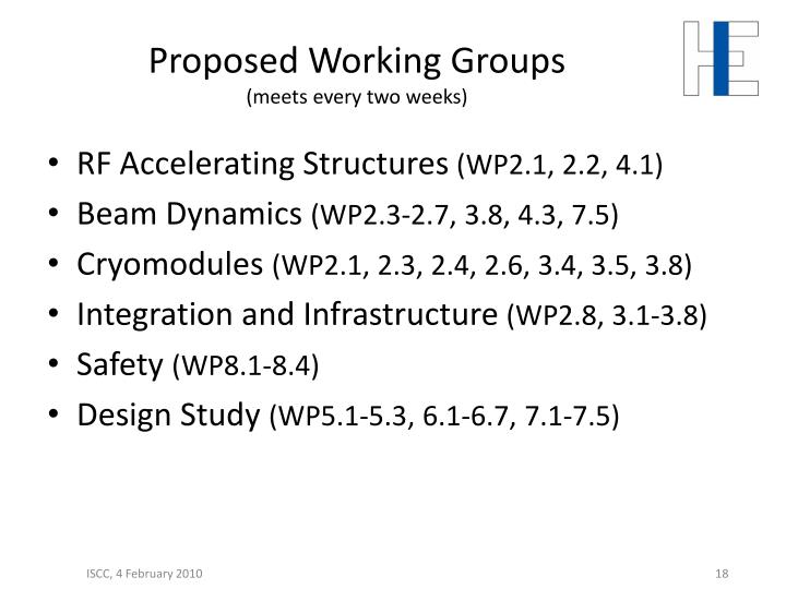 Proposed Working Groups