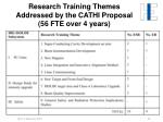 research training themes addressed by the cathi proposal 56 fte over 4 years