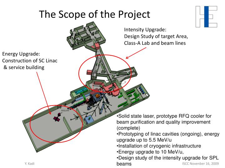 The Scope of the Project