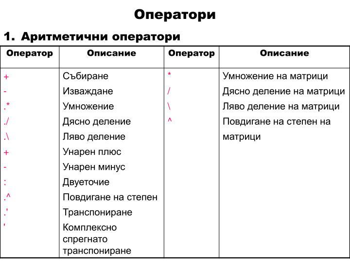 Оператори