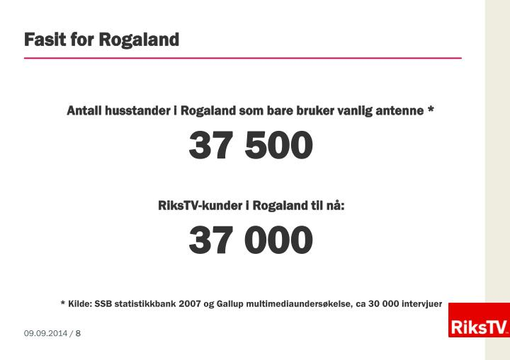 Fasit for Rogaland