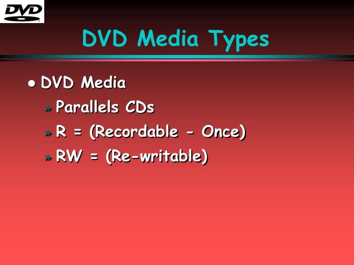 DVD Media Types