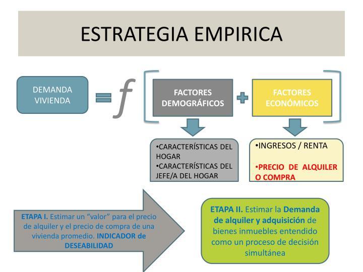 ESTRATEGIA EMPIRICA
