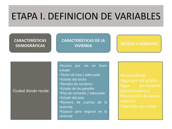 ETAPA I. DEFINICION DE VARIABLES