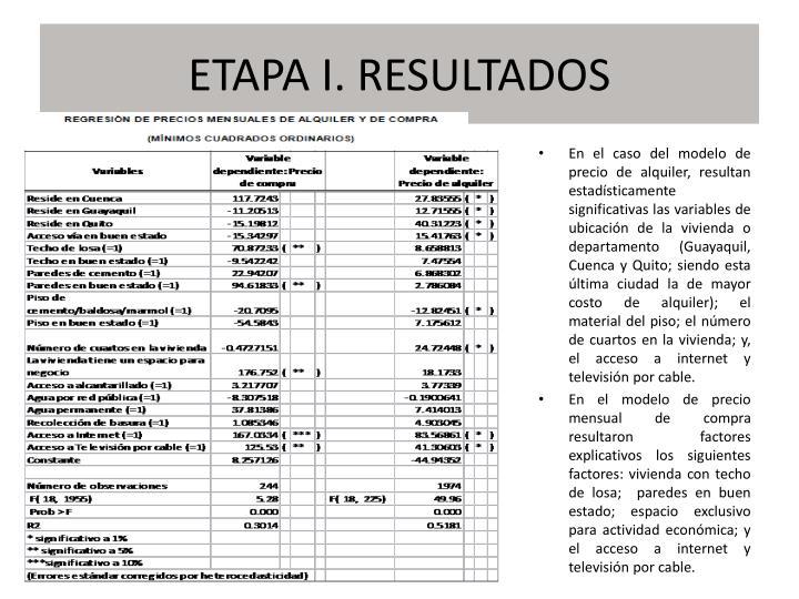 ETAPA I. RESULTADOS