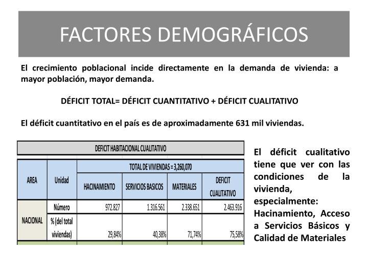 FACTORES DEMOGRÁFICOS
