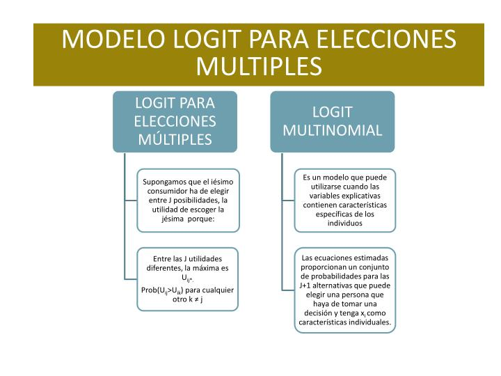 MODELO LOGIT PARA ELECCIONES MULTIPLES