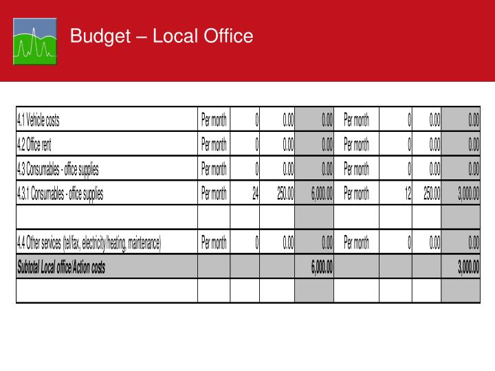 Budget – Local Office
