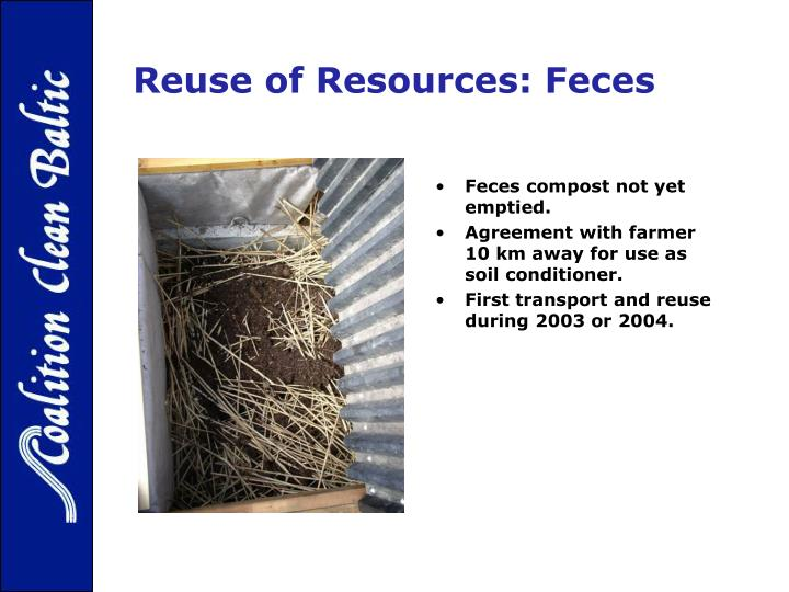 Reuse of Resources: Feces