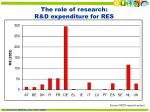 the role of research r d expenditure for res