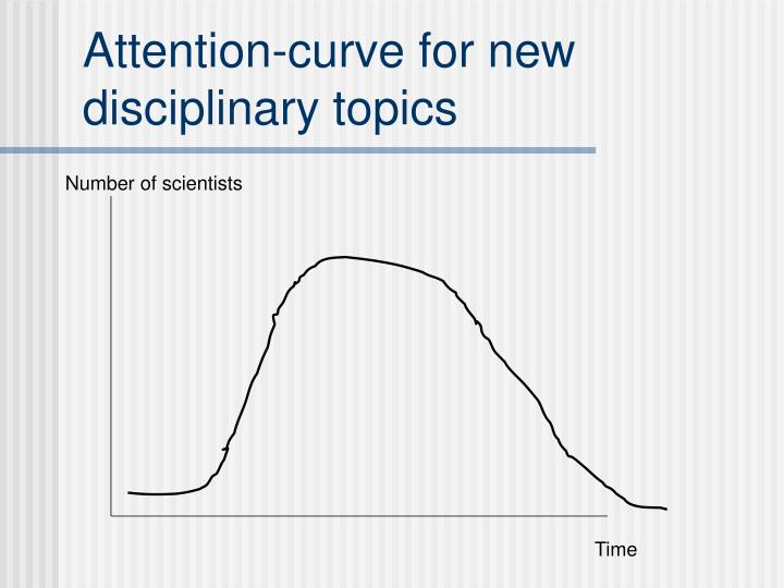 Attention-curve for new disciplinary topics