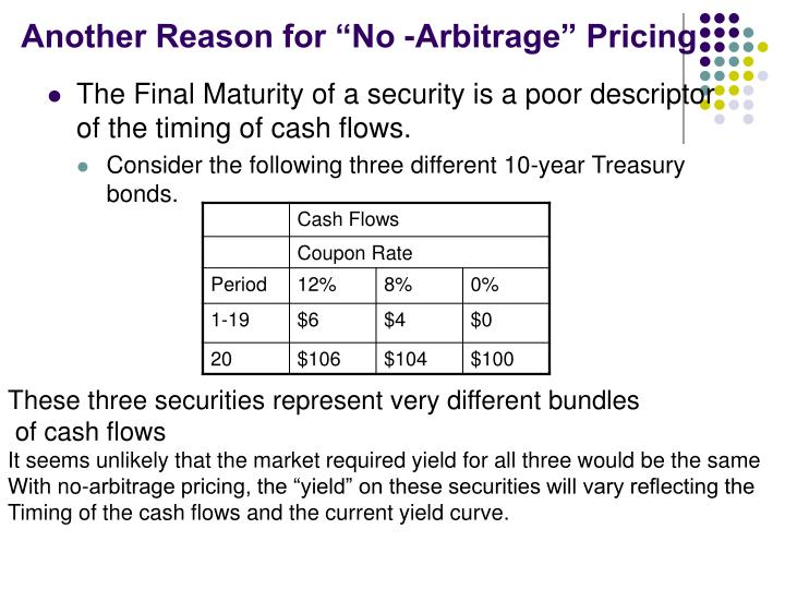 "Another Reason for ""No -Arbitrage"" Pricing"
