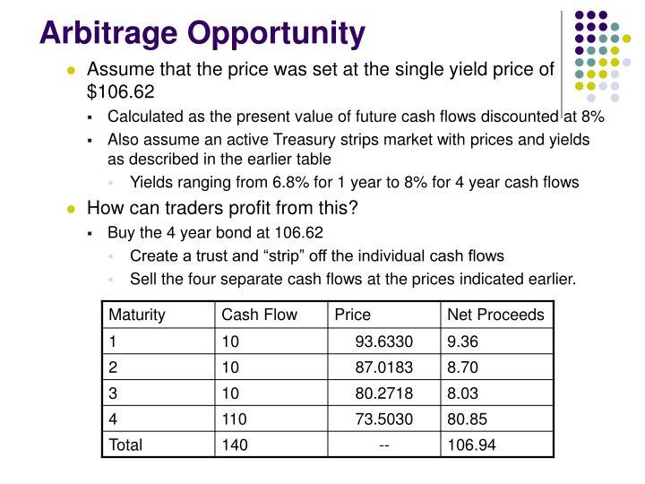 Arbitrage Opportunity