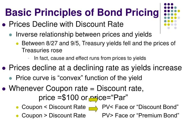 Basic Principles of Bond Pricing