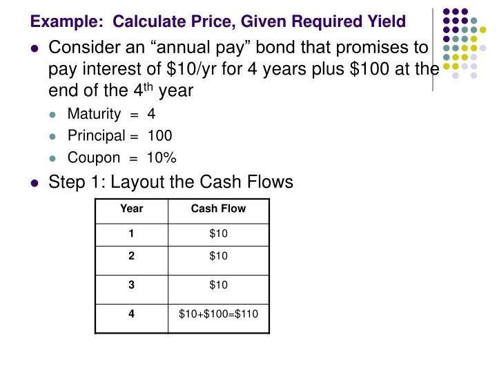 Example:  Calculate Price, Given Required Yield