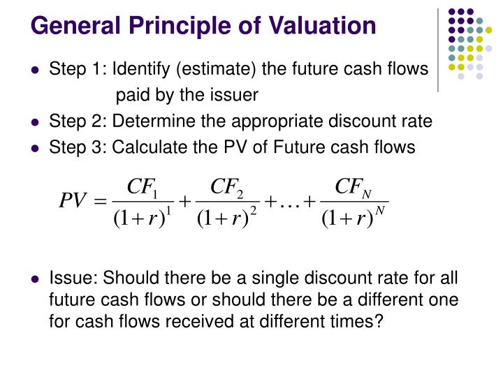 General Principle of Valuation
