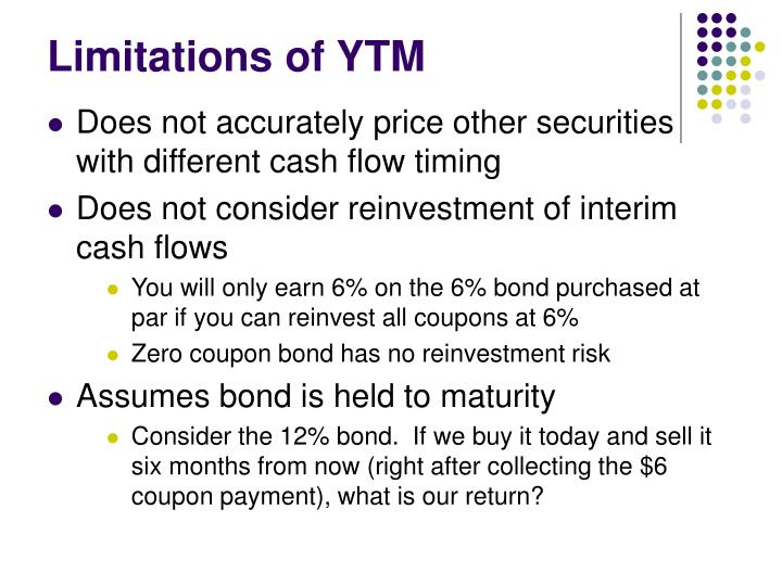 Limitations of YTM
