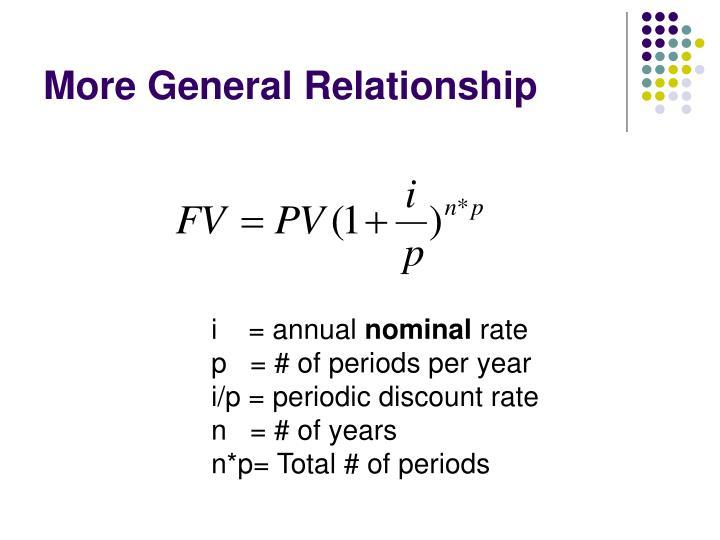 More General Relationship