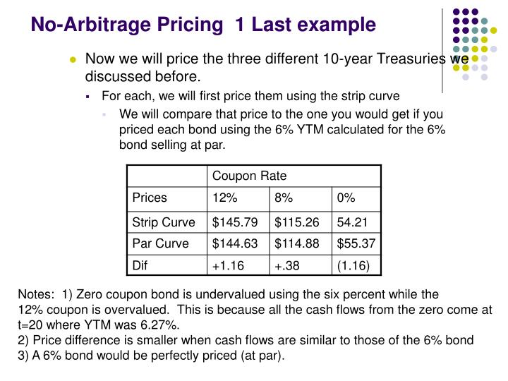 No-Arbitrage Pricing  1 Last example