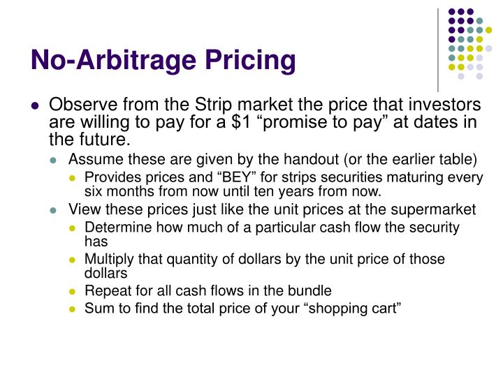 No-Arbitrage Pricing