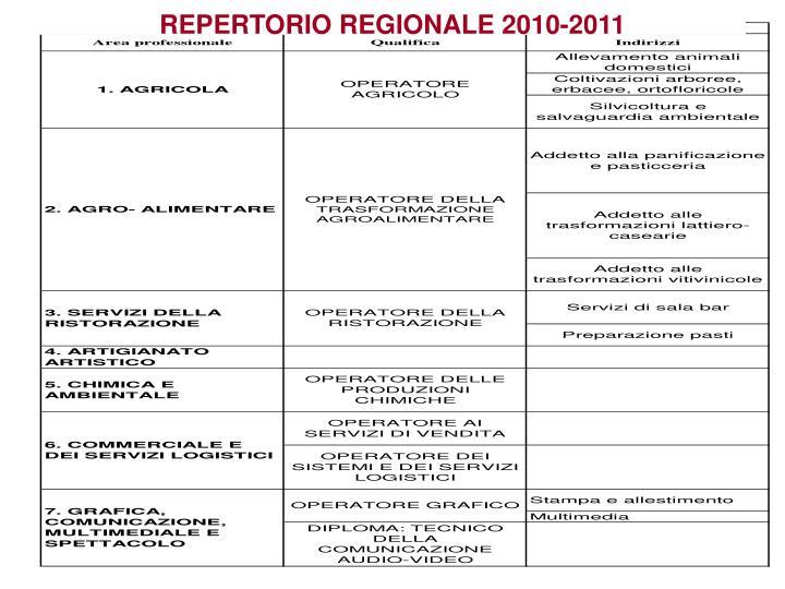 REPERTORIO REGIONALE 2010-2011
