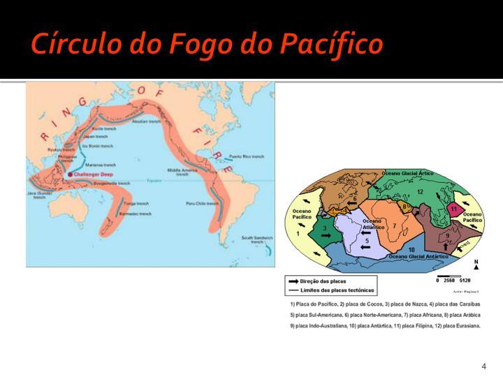 Círculo do Fogo do Pacífico