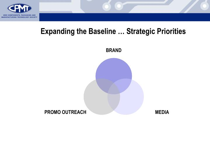 Expanding the Baseline … Strategic Priorities