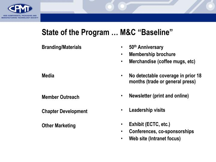 State of the program m c baseline