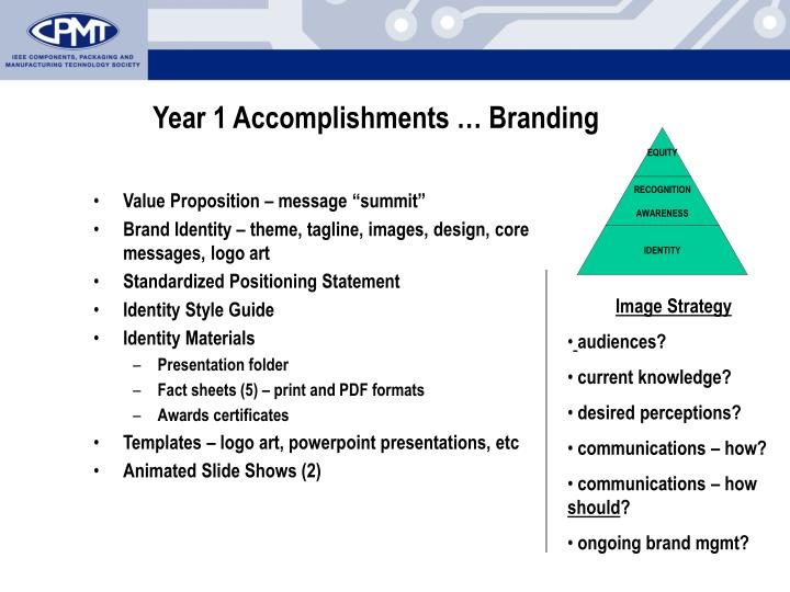 "Value Proposition – message ""summit"""