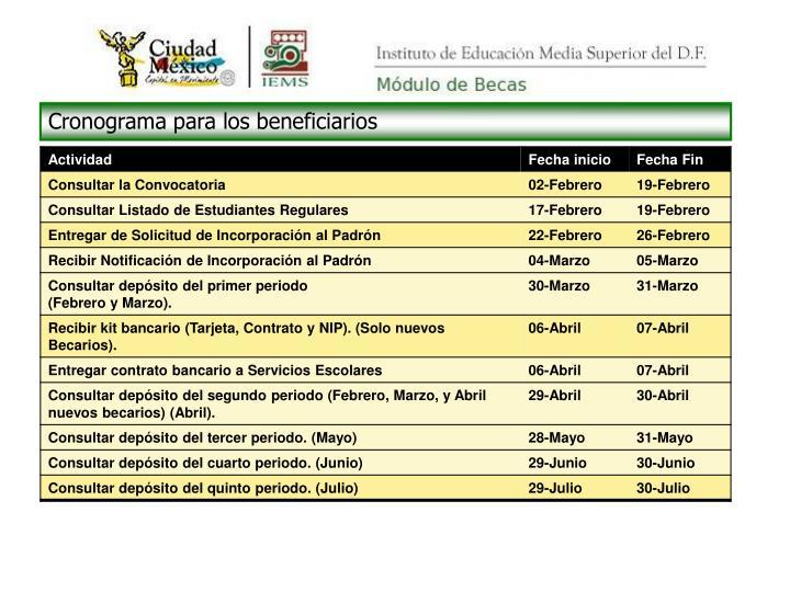 Cronograma para los beneficiarios