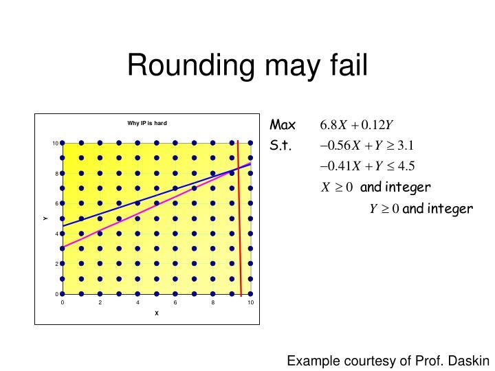 Rounding may fail