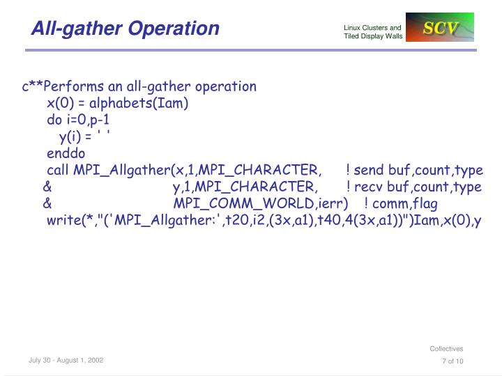 All-gather Operation