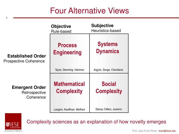 Four Alternative Views