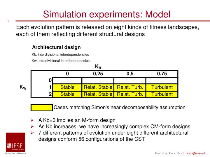 Simulation experiments: Model