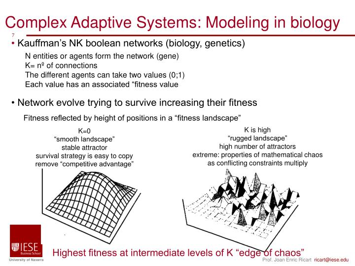 Complex Adaptive Systems: Modeling in biology