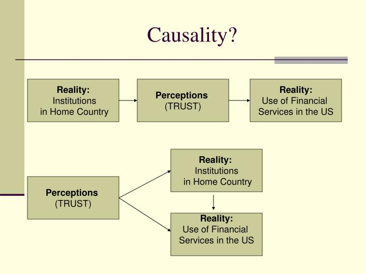 Causality?