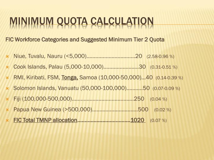 FIC Workforce Categories and Suggested Minimum Tier 2 Quota