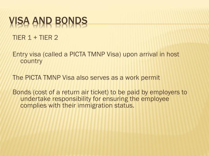 Visa and Bonds