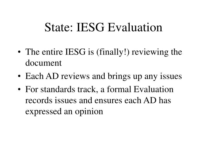 State: IESG Evaluation