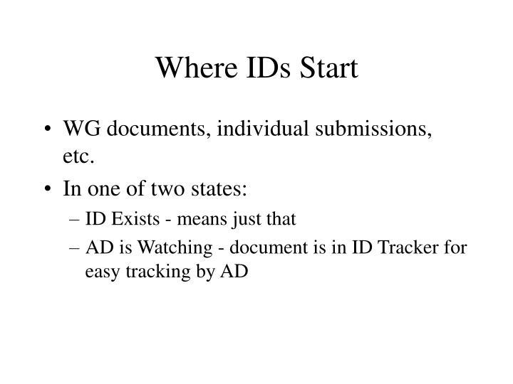 Where IDs Start