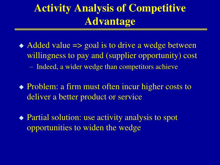Activity Analysis of Competitive Advantage