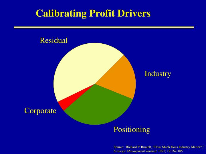 Calibrating Profit Drivers