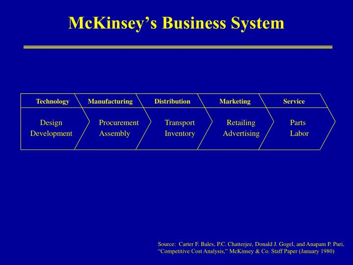 McKinsey's Business System