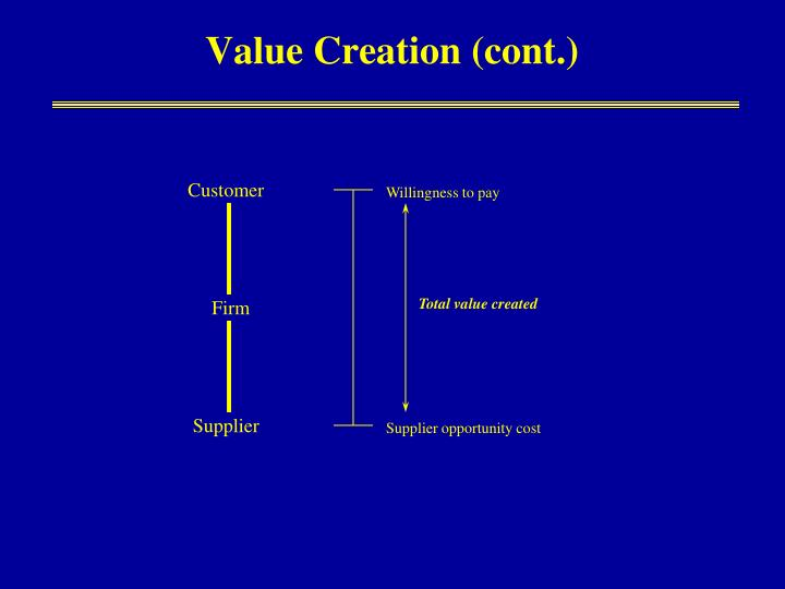 Value Creation (cont.)