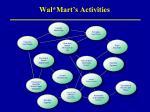 wal mart s activities