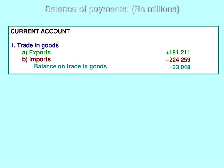Balance of payments: (Rs millions)